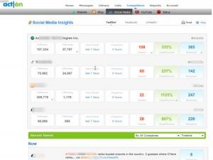 Act-On Social Media Tool Screenshot